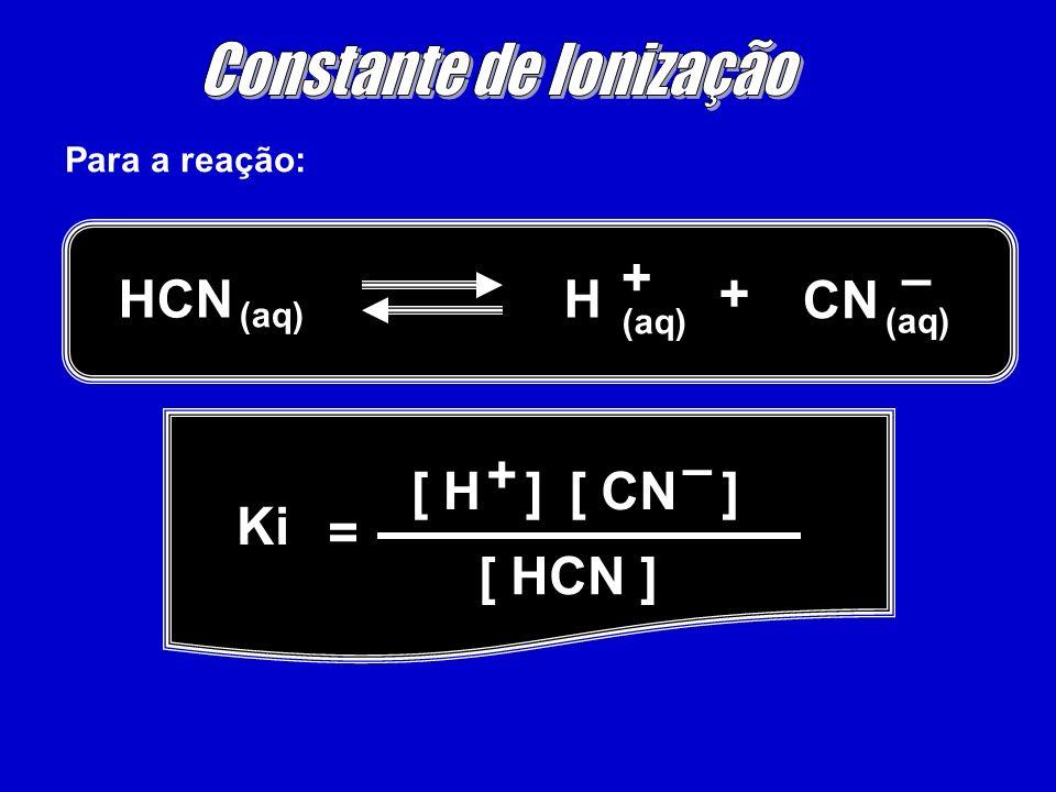 Para a reação: HCN (aq) H + + CN – = Ki [ H ][ CN ] [ HCN ] + –