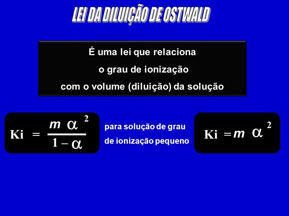 É uma lei que relaciona o grau de ionização com o volume (diluição) da solução É uma lei que relaciona o grau de ionização com o volume (diluição) da solução Ki= m 2 1 – para solução de grau de ionização pequeno Ki = m 2