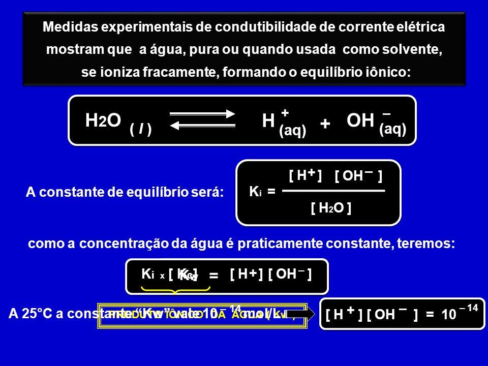 Medidas experimentais de condutibilidade de corrente elétrica mostram que a água, pura ou quando usada como solvente, se ioniza fracamente, formando o equilíbrio iônico: Medidas experimentais de condutibilidade de corrente elétrica mostram que a água, pura ou quando usada como solvente, se ioniza fracamente, formando o equilíbrio iônico: H H2OH2O ( l ) + (aq) + OH – A constante de equilíbrio será: K i = [ H ] [ OH ] [ H 2 O ] + – como a concentração da água é praticamente constante, teremos: = K i x [ K c ] [ H ][ OH ] + – PRODUTO IÔNICO DA ÁGUA ( Kw ) KwKw – 14 A 25°C a constante Kw vale 10 mol/L – 14 [ H ] [ OH ] = 10 + –