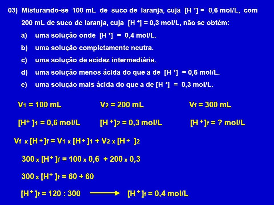 03) Misturando-se 100 mL de suco de laranja, cuja [H + ] = 0,6 mol/L, com 200 mL de suco de laranja, cuja [H + ] = 0,3 mol/L, não se obtém: a) uma solução onde [H + ] = 0,4 mol/L.