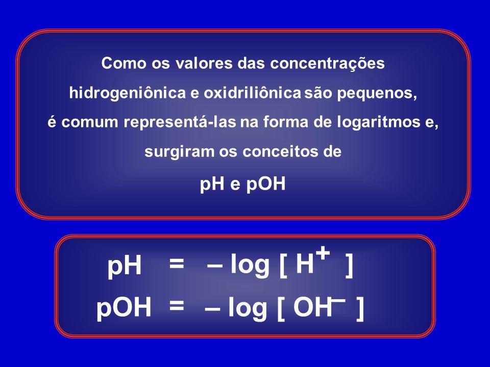 Como os valores das concentrações hidrogeniônica e oxidriliônica são pequenos, é comum representá-las na forma de logaritmos e, surgiram os conceitos de pH e pOH pH pOH = = – log [ H ] – log [ OH ] + –
