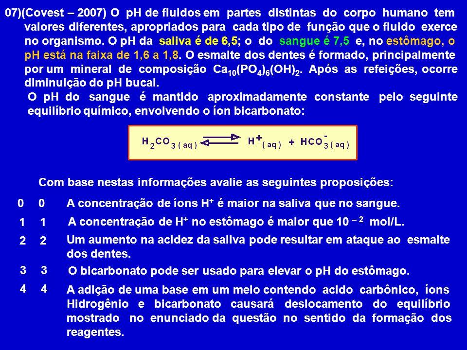 07)(Covest – 2007) O pH de fluidos em partes distintas do corpo humano tem valores diferentes, apropriados para cada tipo de função que o fluido exerce no organismo.
