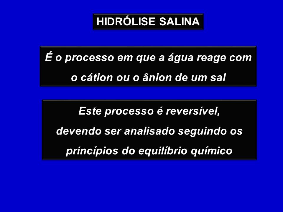 É o processo em que a água reage com o cátion ou o ânion de um sal É o processo em que a água reage com o cátion ou o ânion de um sal Este processo é reversível, devendo ser analisado seguindo os princípios do equilíbrio químico Este processo é reversível, devendo ser analisado seguindo os princípios do equilíbrio químico HIDRÓLISE SALINA