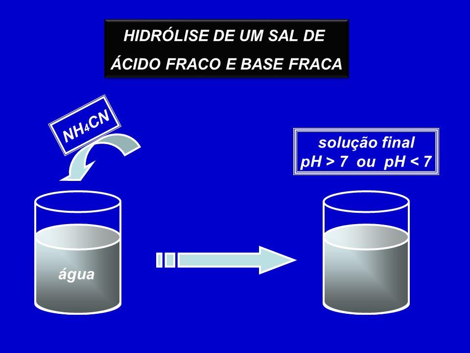 HIDRÓLISE DE UM SAL DE ÁCIDO FRACO E BASE FRACA HIDRÓLISE DE UM SAL DE ÁCIDO FRACO E BASE FRACA água NH 4 CN solução final pH > 7 ou pH < 7