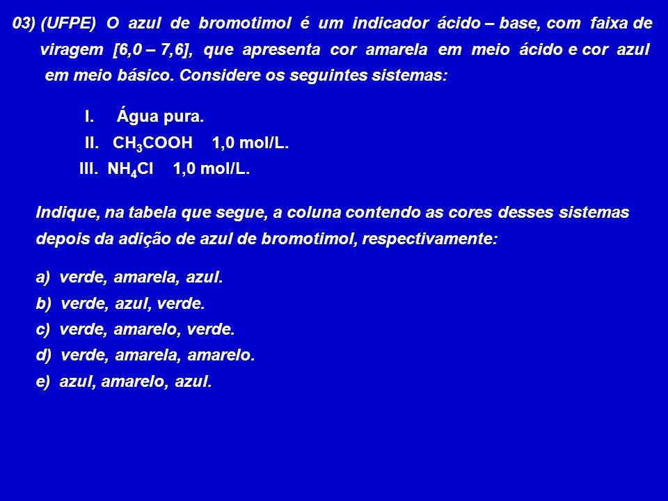 03) (UFPE) O azul de bromotimol é um indicador ácido – base, com faixa de viragem [6,0 – 7,6], que apresenta cor amarela em meio ácido e cor azul em meio básico.