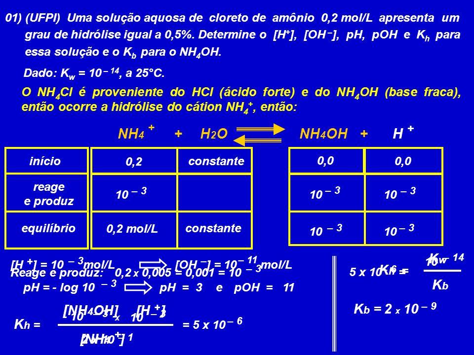01) (UFPI) Uma solução aquosa de cloreto de amônio 0,2 mol/L apresenta um grau de hidrólise igual a 0,5%.