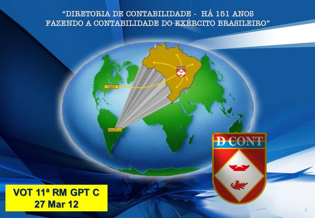 DO EXÉRCITO BRASILEIRO 15 INDICADORES Painel de Comando DE UNIDADES GESTORAS (163) 16 INDICADORES DIRETORIA DE CONTABILIDADE AVALIAÇÃO DE DESEMPENHO DA GESTÃO DE CONT Atribuição da DCont prevista na Diretriz Complementar Cmt Ex, de 27 Fev 12.