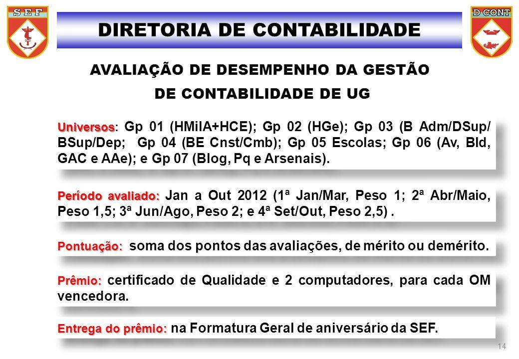 Universos Universos: Gp 01 (HMilA+HCE); Gp 02 (HGe); Gp 03 (B Adm/DSup/ BSup/Dep; Gp 04 (BE Cnst/Cmb); Gp 05 Escolas; Gp 06 (Av, Bld, GAC e AAe); e Gp
