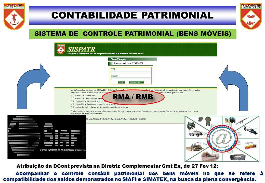 SISTEMA DE CONTROLE PATRIMONIAL (BENS MÓVEIS) CONTABILIDADE PATRIMONIAL RMA / RMB Atribuição da DCont prevista na Diretriz Complementar Cmt Ex, de 27