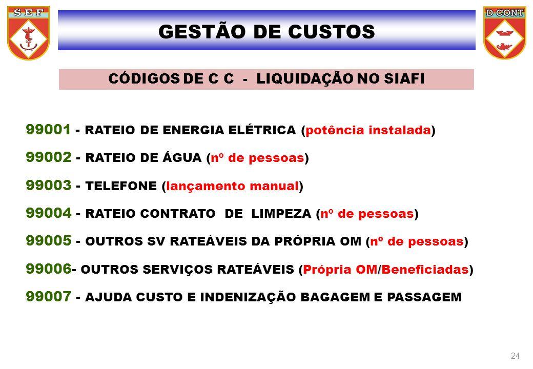 CÓDIGOS DE C C - LIQUIDAÇÃO NO SIAFI 99001 - RATEIO DE ENERGIA ELÉTRICA (potência instalada) 99002 - RATEIO DE ÁGUA (nº de pessoas) 99003 - TELEFONE (