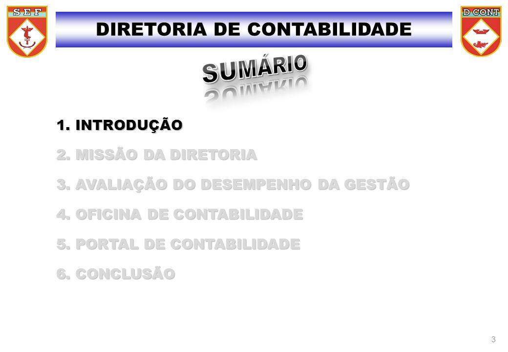 1. INTRODUÇÃO 2. MISSÃO DA DIRETORIA 3. AVALIAÇÃO DO DESEMPENHO DA GESTÃO 4. OFICINA DE CONTABILIDADE 5. PORTAL DE CONTABILIDADE 6. CONCLUSÃO DIRETORI