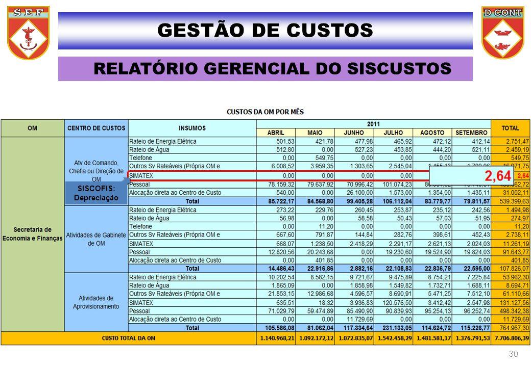 SISCOFIS: Depreciação GESTÃO DE CUSTOS RELATÓRIO GERENCIAL DO SISCUSTOS 30