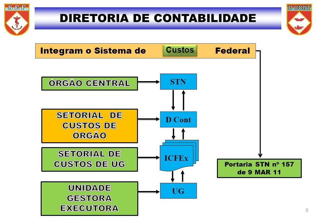 LEI DE RESPONSABILIDADE FISCAL (LRF) - ART 50, 04 MAIO 2000 DIRETRIZ GERAL DO COMANDANTE DO EXÉRCITO 2003 e 2007.