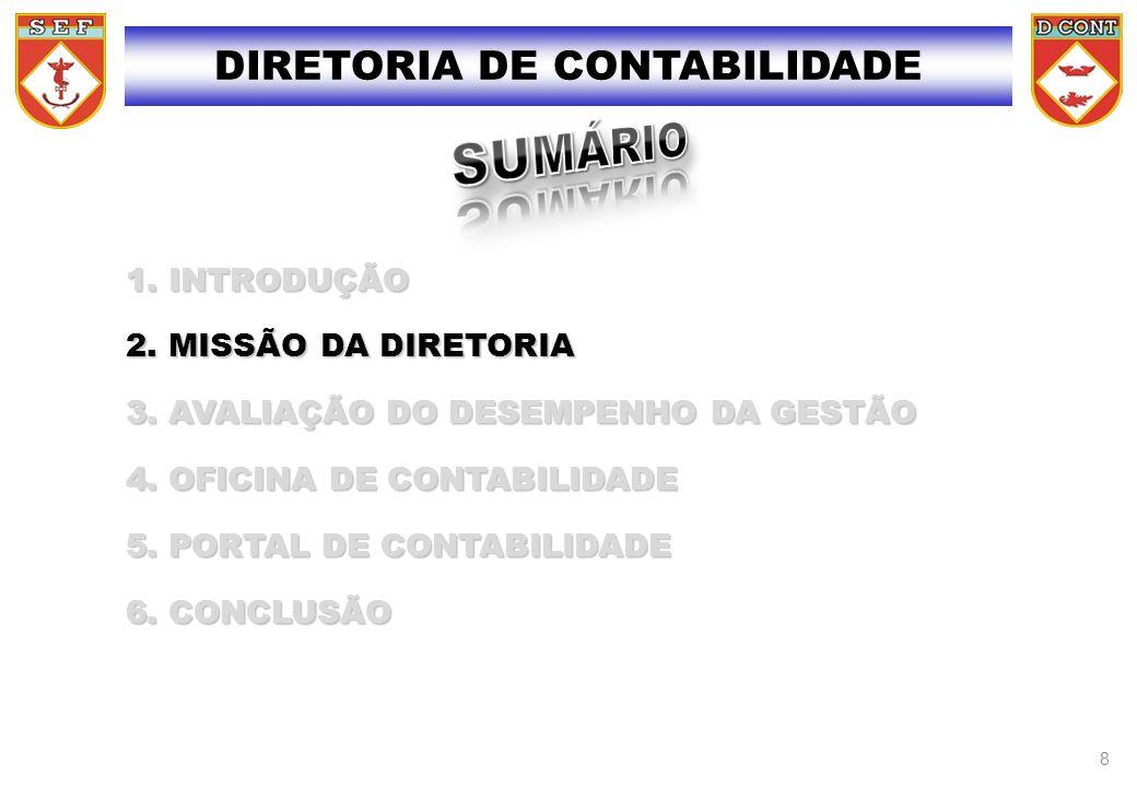 Ferramenta de TI GESTÃO DE CUSTOS 19