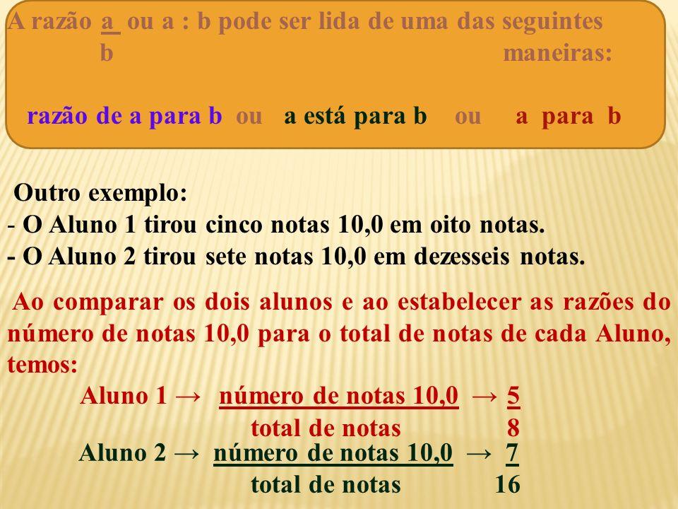 1º membro: 3x – 1 2º membro: 6 A razão a ou a : b pode ser lida de uma das seguintes b maneiras: razão de a para b ou a está para b ou a para b Outro exemplo: - O Aluno 1 tirou cinco notas 10,0 em oito notas.