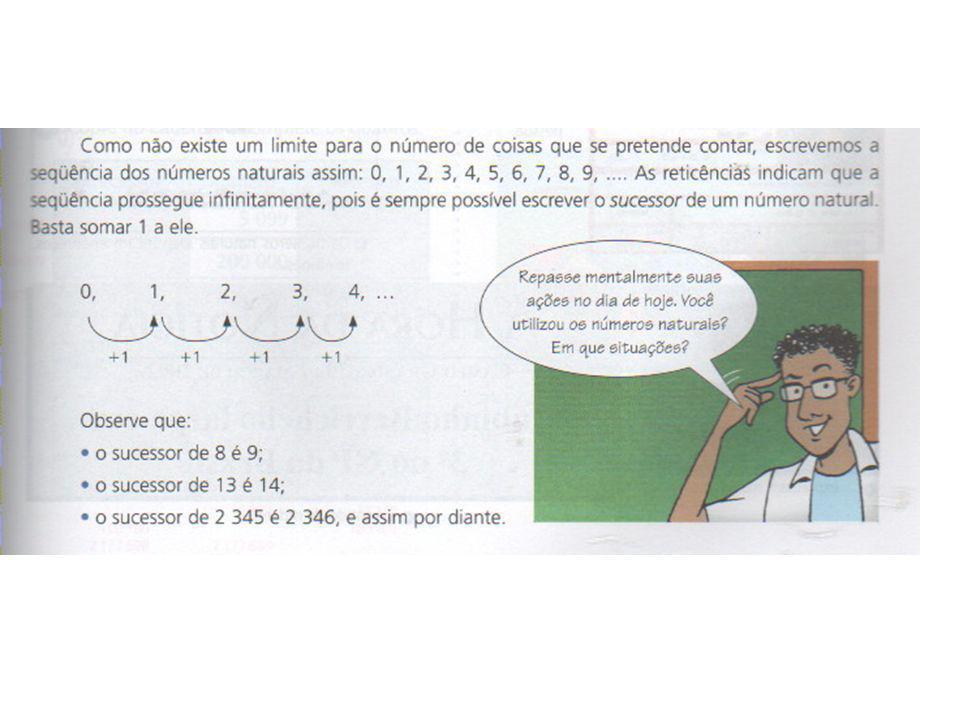 Vamos conhecer alguns subconjuntos importantes do conjunto dos números inteiros -Conjunto dos números inteiros não nulos > São os inteiros sem o zero: Z – {0} = {..., -3, -2, -1, 1, 2, 3,...} - Conjunto dos números inteiros não negativos > São os inteiros sem os números negativos: Z+ = {0,1,2,3,4,5,...} Percebemos que os inteiros não negativos formam o conjunto dos números naturais.