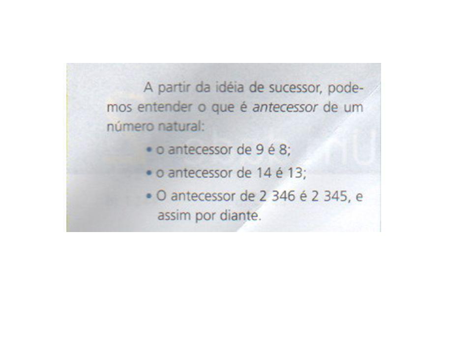 2) Copie e coloque em cada ____ o símbolo de pertence {Є} ou o de não pertence {Є} a) -8 ____ N b) 0 ____ Z c) + 7 ___ Z*- d) -4 ____ Z* e) 1,5 ___ Z 3) Escreva em seu caderno: a) um número negativo que não é inteiro; b) um número inteiro que não é natural; 4) Z* é o símbolo que indica o conjunto dos números inteiros sem o zero.