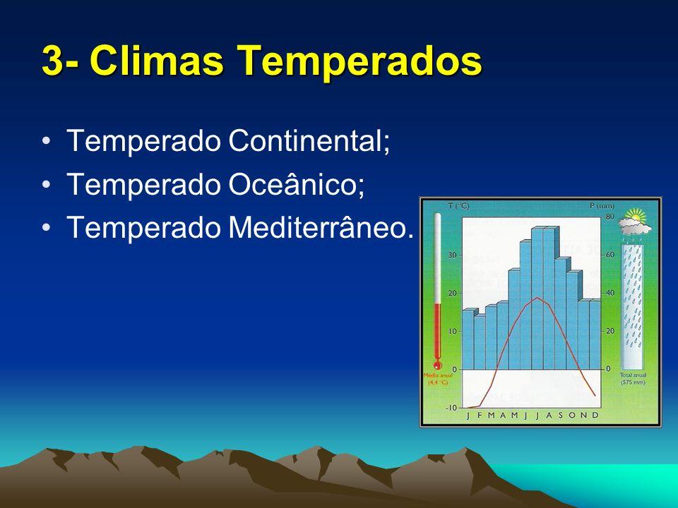 3.1- Temperado Continental Possui verões rigorosos; Elevada amplitude térmica anual; As chuvas variam entre 500 a 1.200 mm e concentram-se no verão e na primavera.