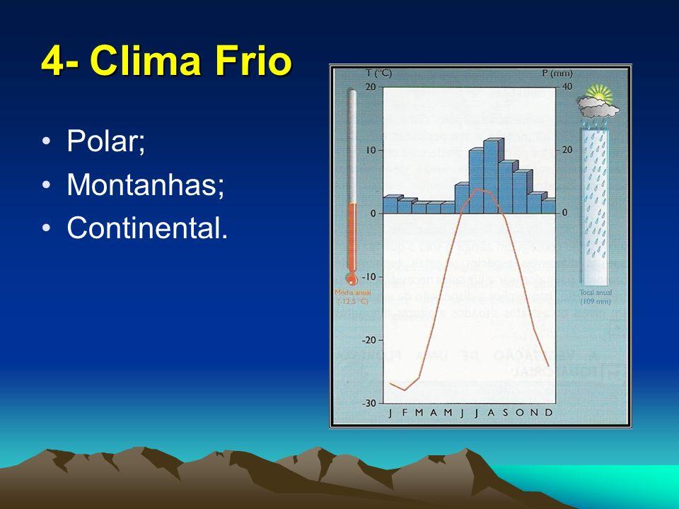4.1- Clima Polar Localizado em elevadas latitudes; Possui verões curtos e invernos longos; Verões com 10°C e invernos com -35°C; As chuvas não ultrapassam 200 mm.