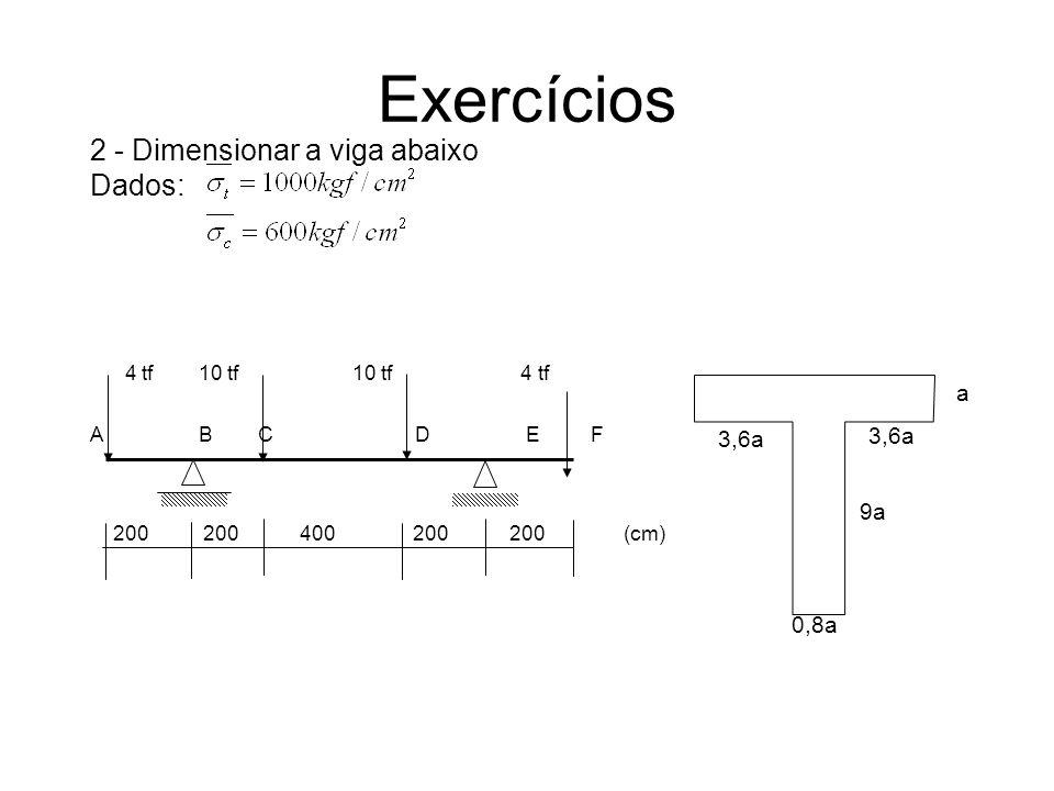 Exercícios 4 tf 10 tf 10 tf 4 tf A B C D E F 200 200 400 200 200 (cm) a 9a 3,6a 0,8a 2 - Dimensionar a viga abaixo Dados: