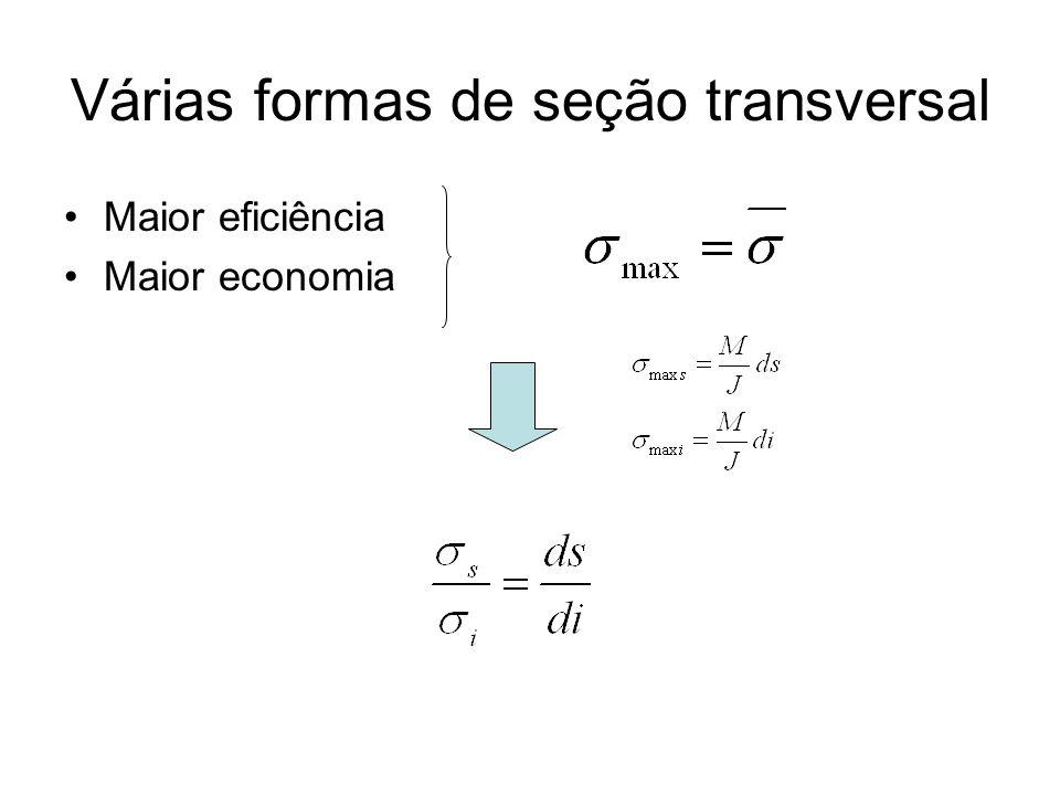 Várias formas de seção transversal Maior eficiência Maior economia