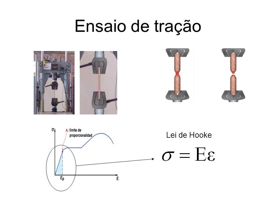 Ensaio de tração Lei de Hooke