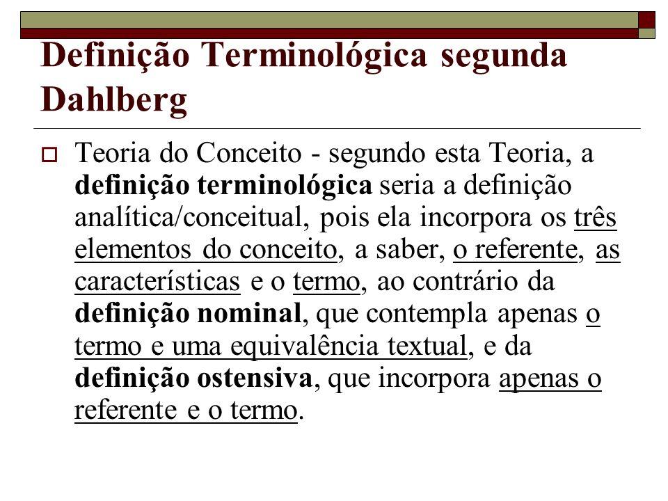 Definição Terminológica segunda Dahlberg Teoria do Conceito - segundo esta Teoria, a definição terminológica seria a definição analítica/conceitual, p