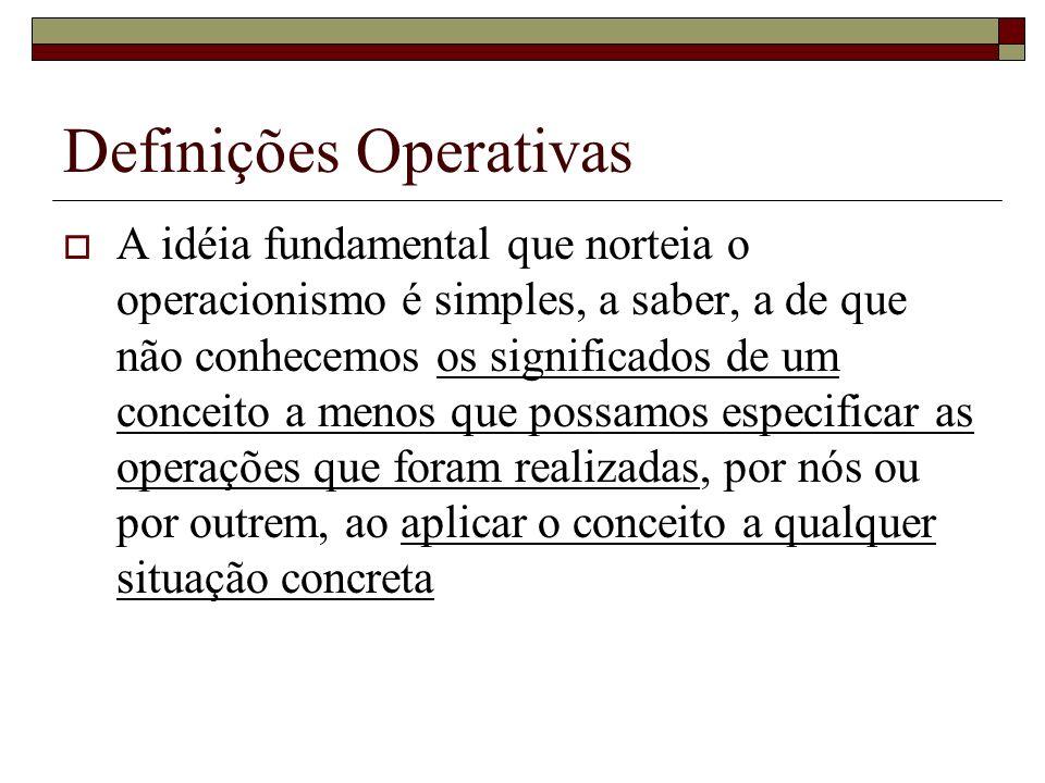 Definições Operativas A idéia fundamental que norteia o operacionismo é simples, a saber, a de que não conhecemos os significados de um conceito a men
