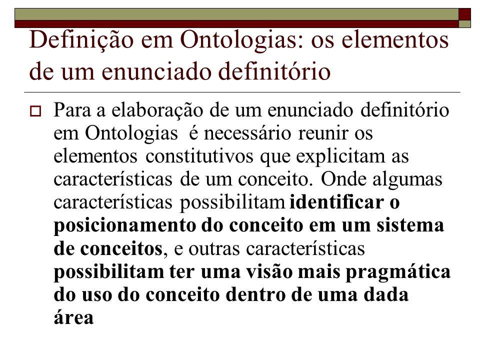 Definição em Ontologias: os elementos de um enunciado definitório Para a elaboração de um enunciado definitório em Ontologias é necessário reunir os e