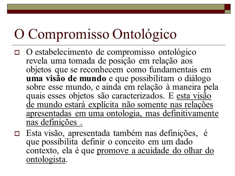 O Compromisso Ontológico O estabelecimento de compromisso ontológico revela uma tomada de posição em relação aos objetos que se reconhecem como fundam