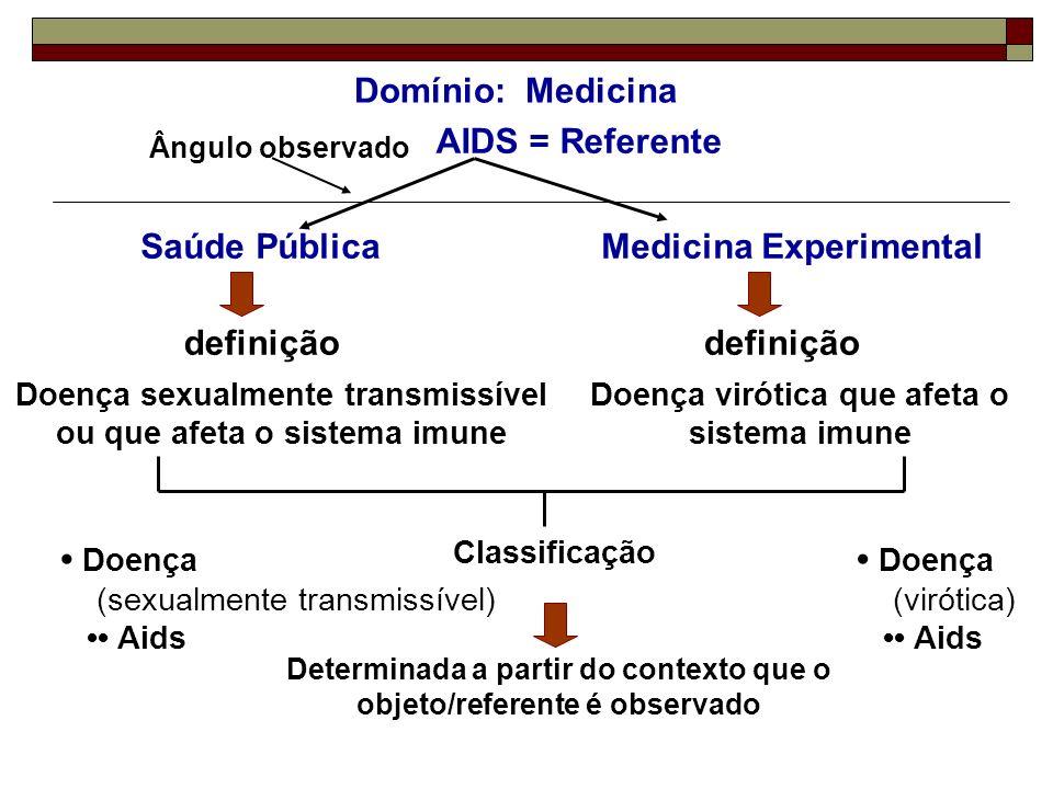 Doença sexualmente transmissível ou que afeta o sistema imune Doença virótica que afeta o sistema imune Domínio: Medicina AIDS = Referente Saúde Públi