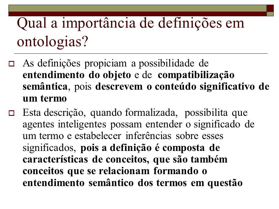 As definições propiciam a possibilidade de entendimento do objeto e de compatibilização semântica, pois descrevem o conteúdo significativo de um termo