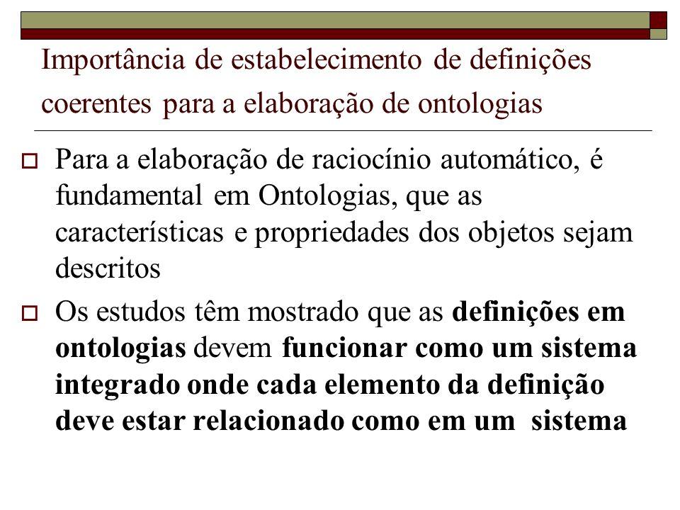 Importância de estabelecimento de definições coerentes para a elaboração de ontologias Para a elaboração de raciocínio automático, é fundamental em On