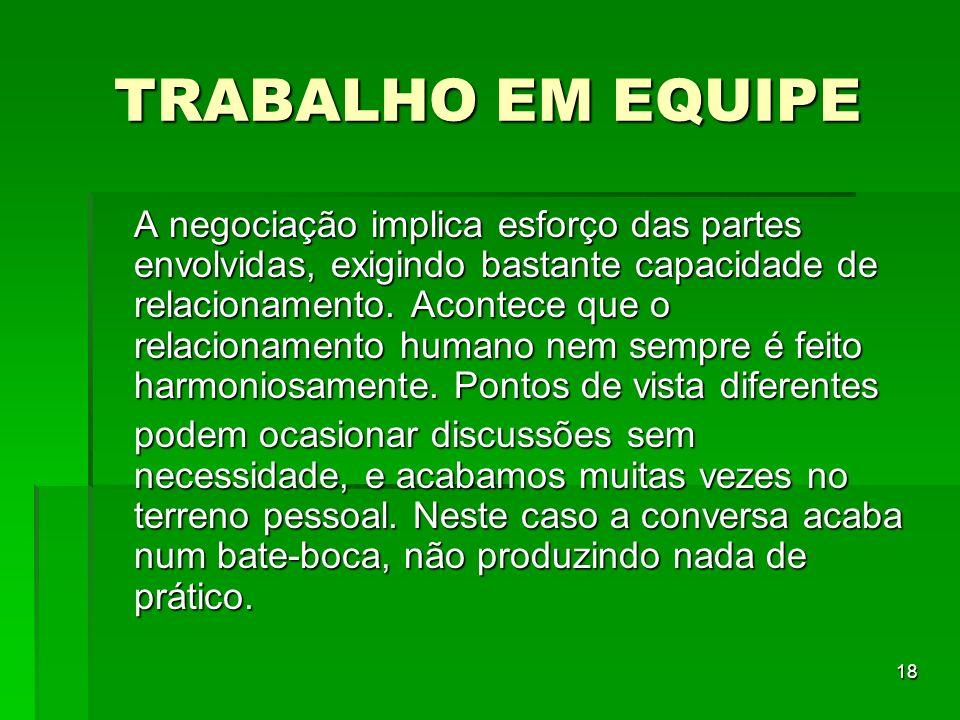 18 TRABALHO EM EQUIPE A negociação implica esforço das partes envolvidas, exigindo bastante capacidade de relacionamento. Acontece que o relacionament