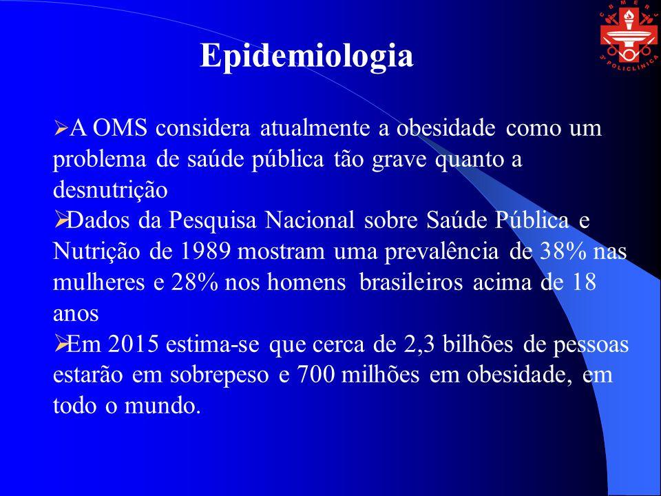 Epidemiologia A OMS considera atualmente a obesidade como um problema de saúde pública tão grave quanto a desnutrição Dados da Pesquisa Nacional sobre Saúde Pública e Nutrição de 1989 mostram uma prevalência de 38% nas mulheres e 28% nos homens brasileiros acima de 18 anos Em 2015 estima-se que cerca de 2,3 bilhões de pessoas estarão em sobrepeso e 700 milhões em obesidade, em todo o mundo.