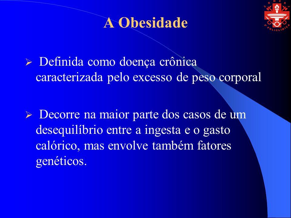 A Obesidade Definida como doença crônica caracterizada pelo excesso de peso corporal Decorre na maior parte dos casos de um desequilíbrio entre a ingesta e o gasto calórico, mas envolve também fatores genéticos.
