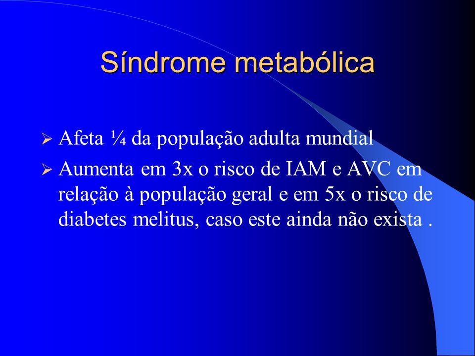 Síndrome metabólica Afeta ¼ da população adulta mundial Aumenta em 3x o risco de IAM e AVC em relação à população geral e em 5x o risco de diabetes melitus, caso este ainda não exista.