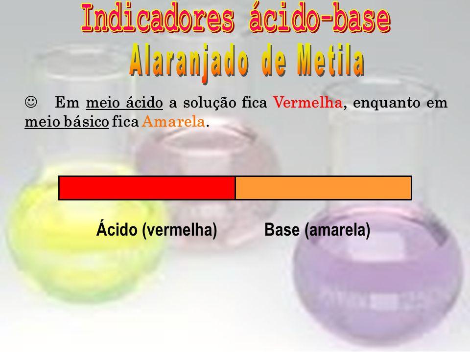 Assume a coloração azul em meio básico ou neutro; quando em meio ácido fica amarelo; Água com Azul de Bromotimol Ao colocarmos CO 2