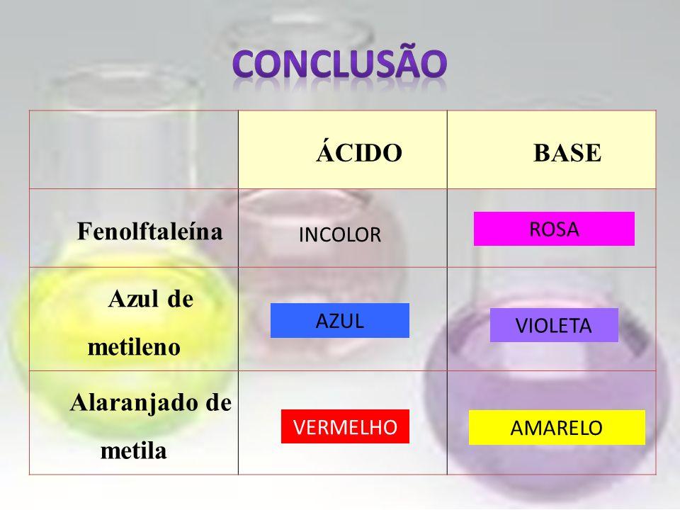 IndicadorCor no ÁcidoCor na Base Violeta de metiloAmarelo Azul-p ú rpura Vermelho-do-Congo AzulVermelho Azul de Bromotimol Amarelo Azul Vermelho-do-Fe