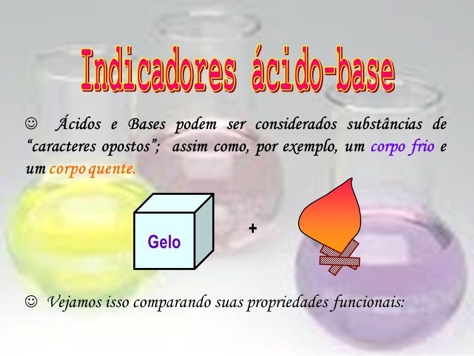 Ácidos e Bases podem ser considerados substâncias de caracteres opostos; assim como, por exemplo, um corpo frio e um corpo quente.