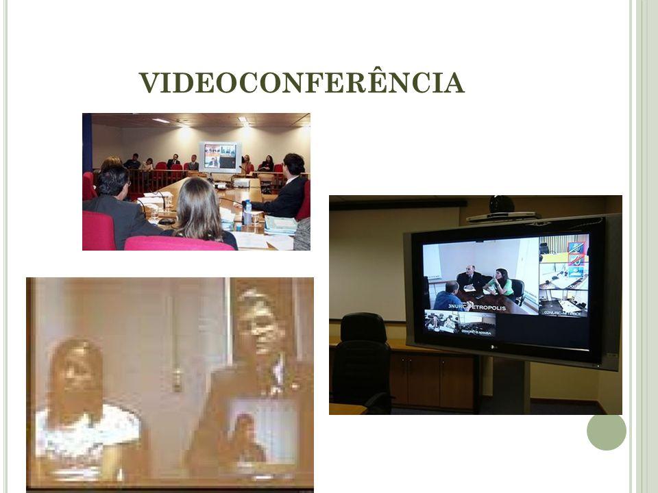 FORMAS DE VIDEOCONFERÊNCIA Conferência Ponto-a-Ponto.