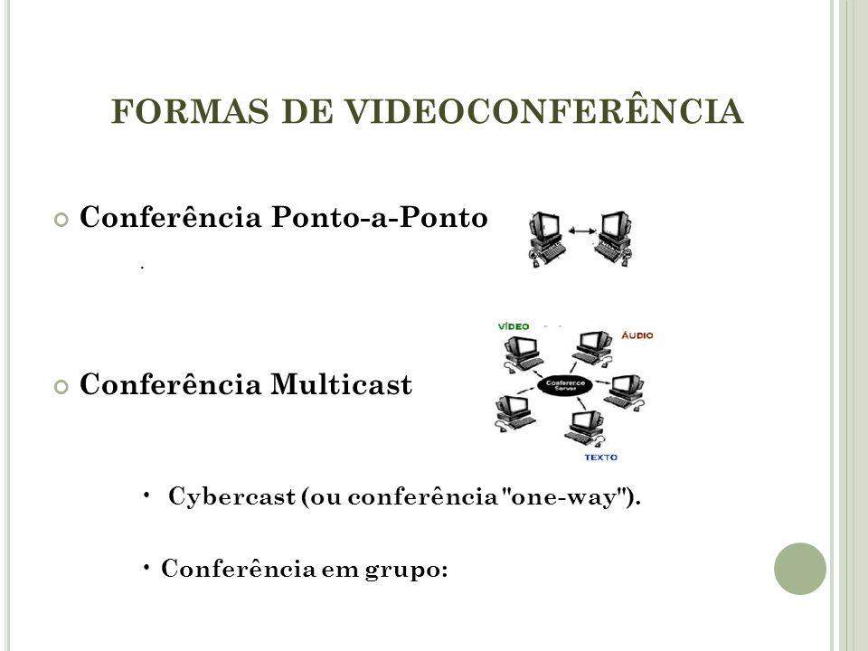 FORMAS DE VIDEOCONFERÊNCIA Conferência Ponto-a-Ponto. Conferência Multicast Cybercast (ou conferência