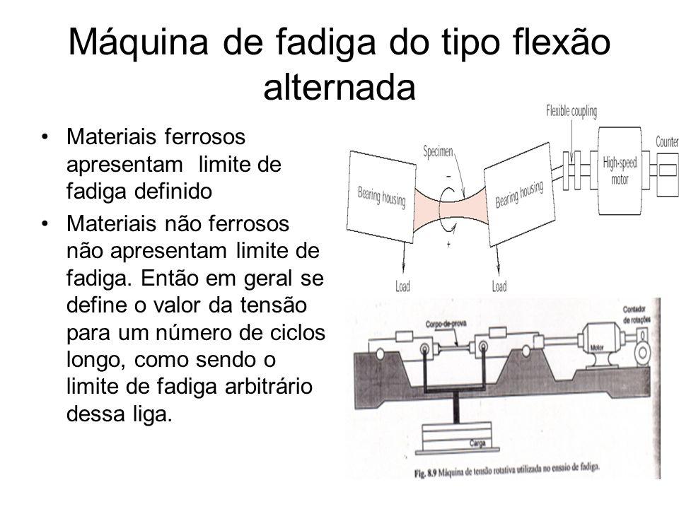 Máquina de fadiga do tipo flexão alternada Materiais ferrosos apresentam limite de fadiga definido Materiais não ferrosos não apresentam limite de fad