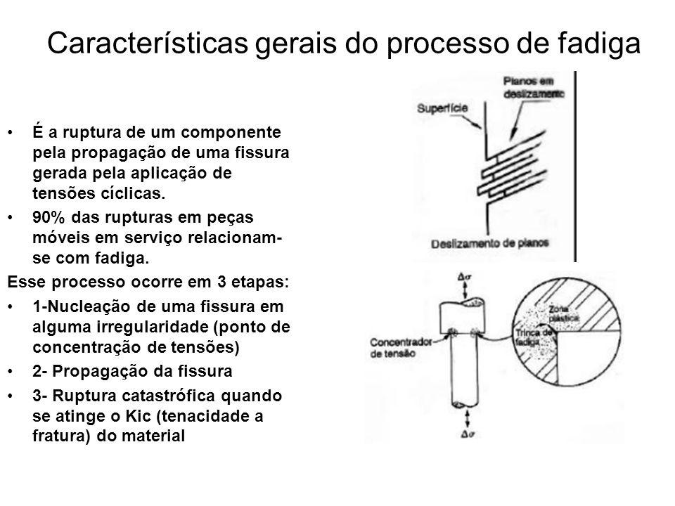 Características gerais do processo de fadiga É a ruptura de um componente pela propagação de uma fissura gerada pela aplicação de tensões cíclicas. 90