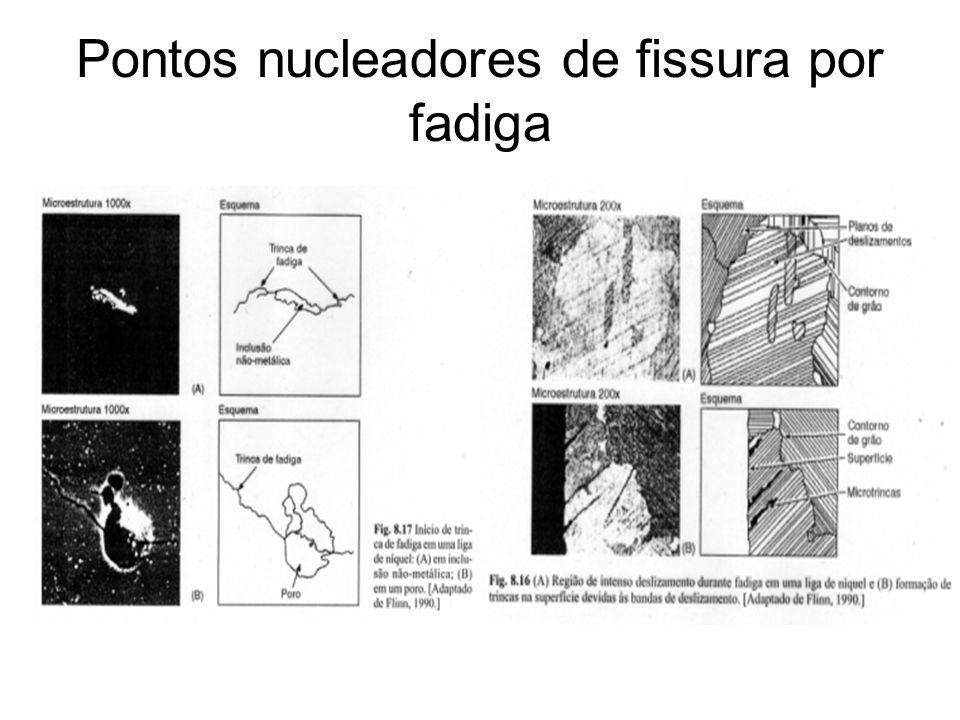 Mecanismo de nucleação das fissuras Iniciam-se em irregularidades em geral superficiais, onde, pela concentração de tensões, ocorre deformação plástica localizada,com movimentos atômicos nos planos de deslizamento.