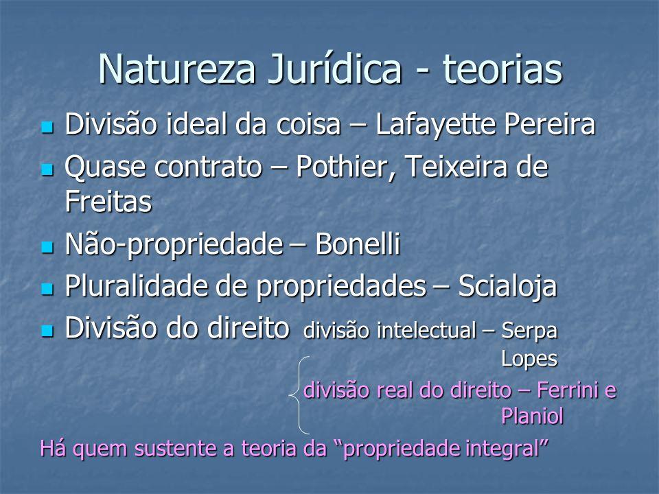 Natureza Jurídica - teorias Divisão ideal da coisa – Lafayette Pereira Divisão ideal da coisa – Lafayette Pereira Quase contrato – Pothier, Teixeira d