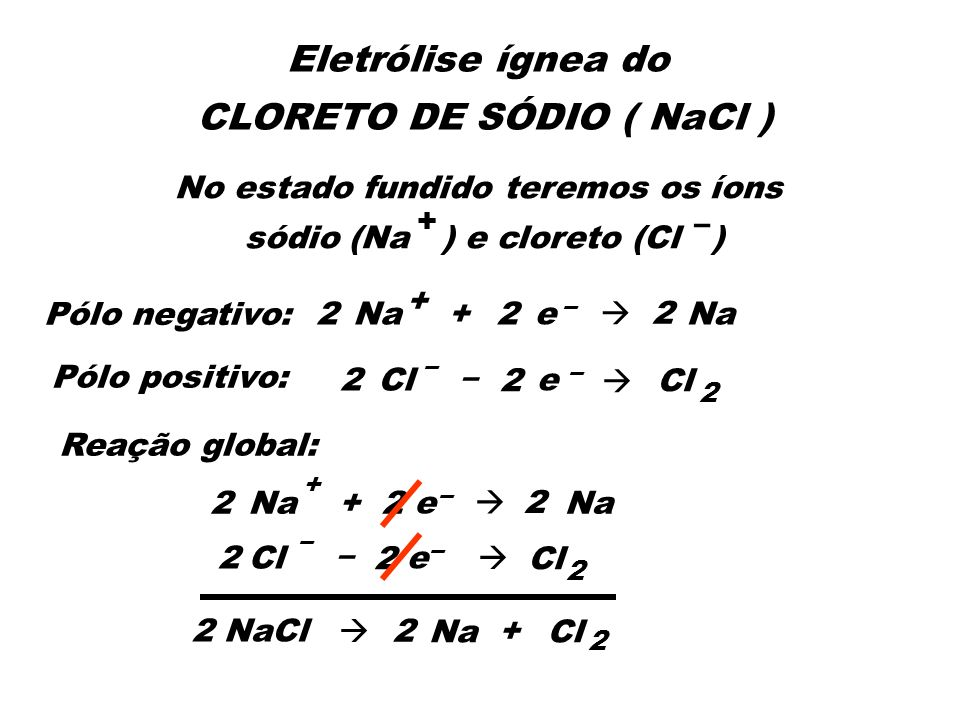 Eletrólise ígnea do CLORETO DE SÓDIO ( NaCl ) No estado fundido teremos os íons sódio (Na ) e cloreto (Cl ) + – Pólo negativo: Na+ + e – Na Pólo posit