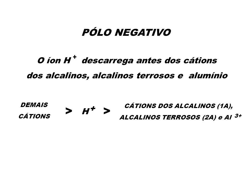 PÓLO NEGATIVO O íon H descarrega antes dos cátions dos alcalinos, alcalinos terrosos e alumínio DEMAIS CÁTIONS > H CÁTIONS DOS ALCALINOS (1A), ALCALIN
