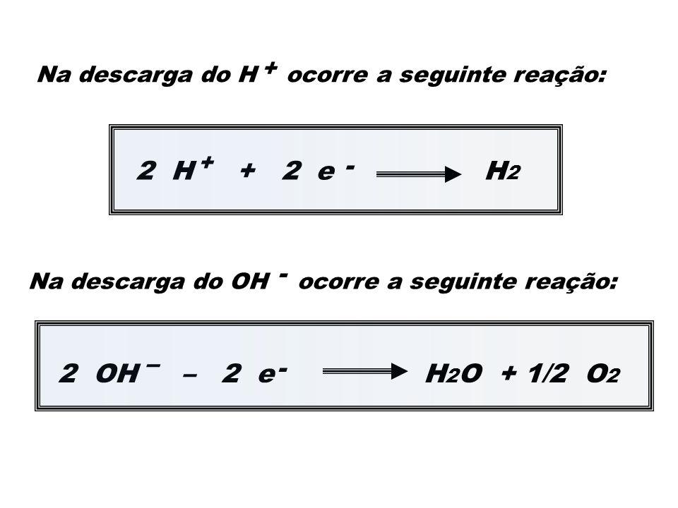 Na descarga do H ocorre a seguinte reação: + Na descarga do OH ocorre a seguinte reação: - 2 OH – 2 e H 2 O + 1/2 O 2 2 H + 2 e H 2 – - - +