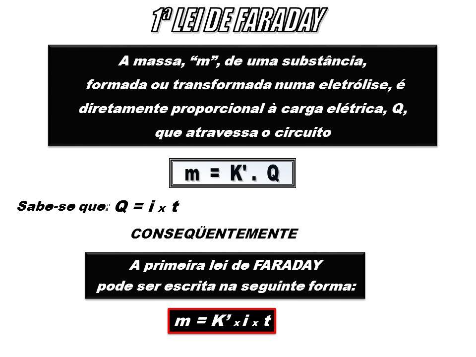 A massa, m, de uma substância, formada ou transformada numa eletrólise, é diretamente proporcional à carga elétrica, Q, que atravessa o circuito A mas